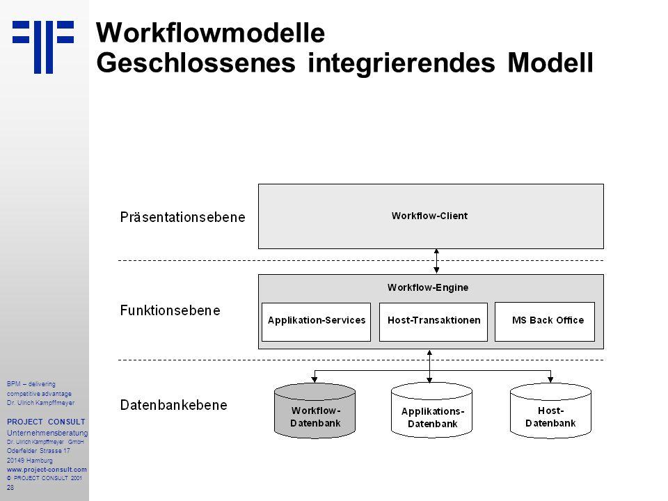 Workflowmodelle Geschlossenes integrierendes Modell