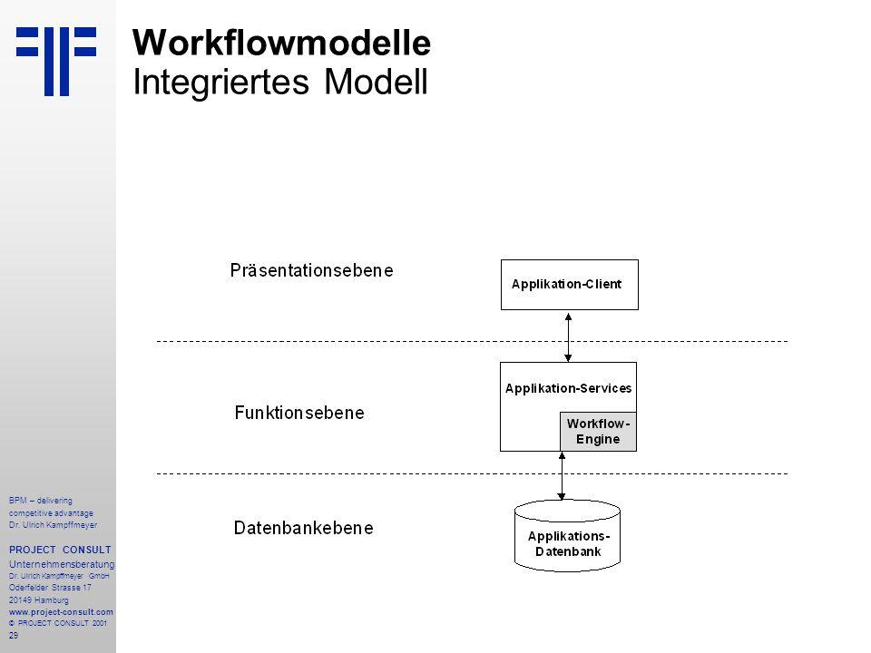 Workflowmodelle Integriertes Modell