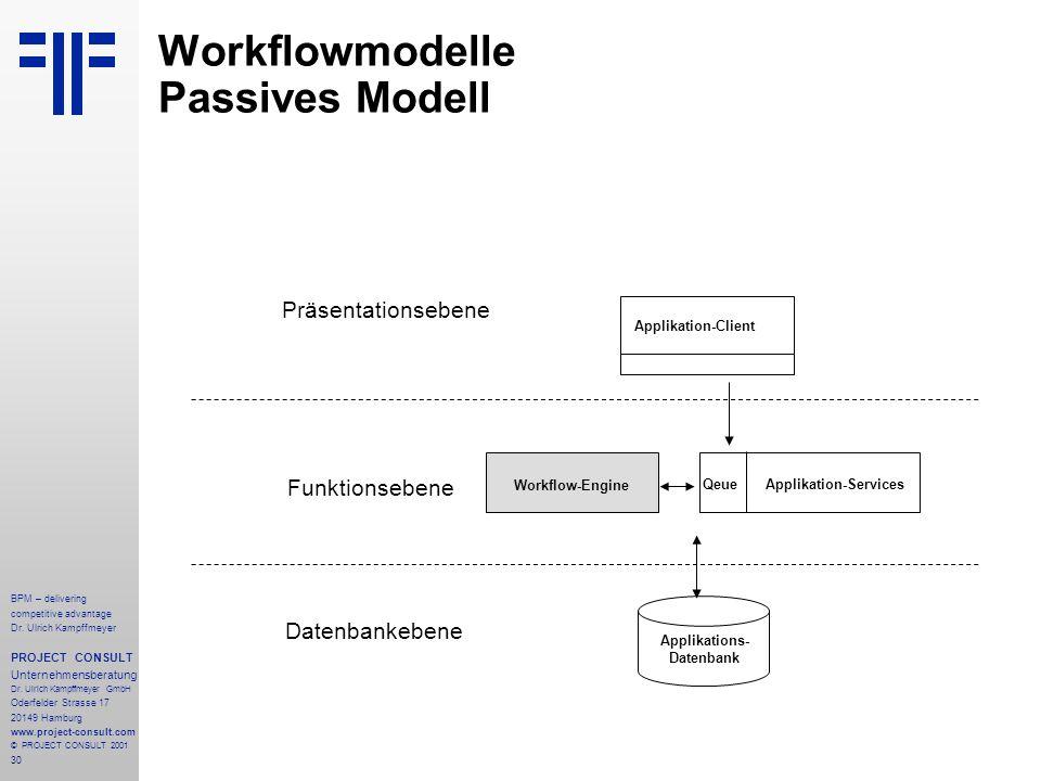 Workflowmodelle Passives Modell