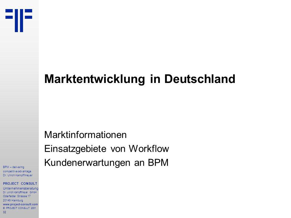 Marktentwicklung in Deutschland