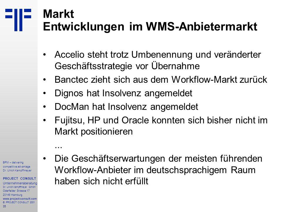 Markt Entwicklungen im WMS-Anbietermarkt