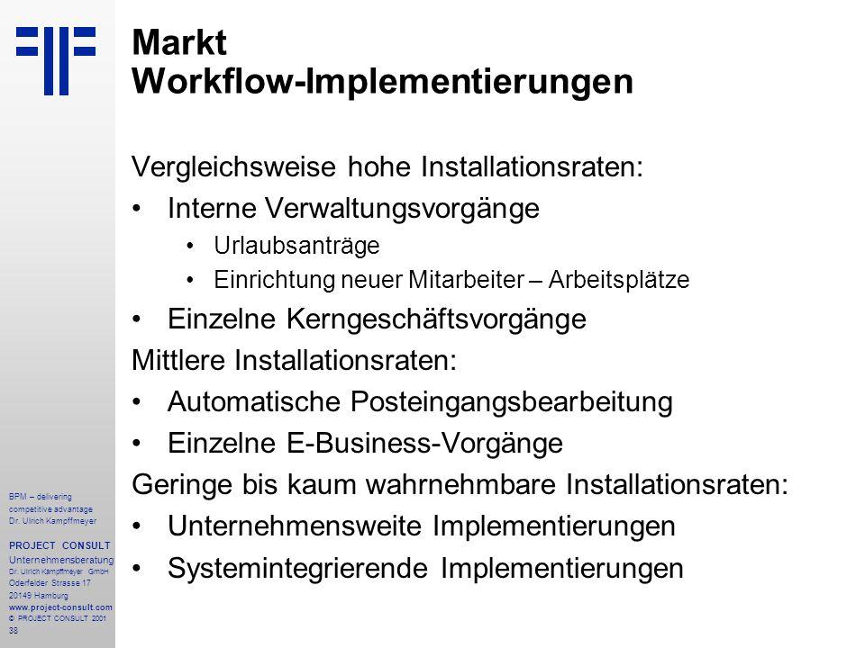 Markt Workflow-Implementierungen