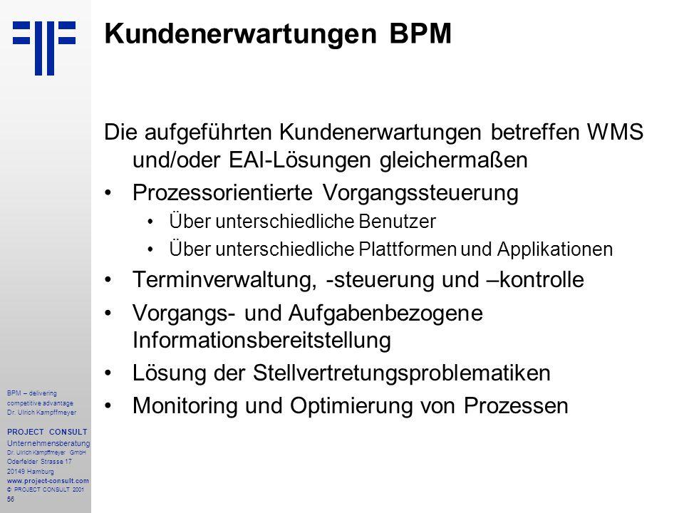 Kundenerwartungen BPM