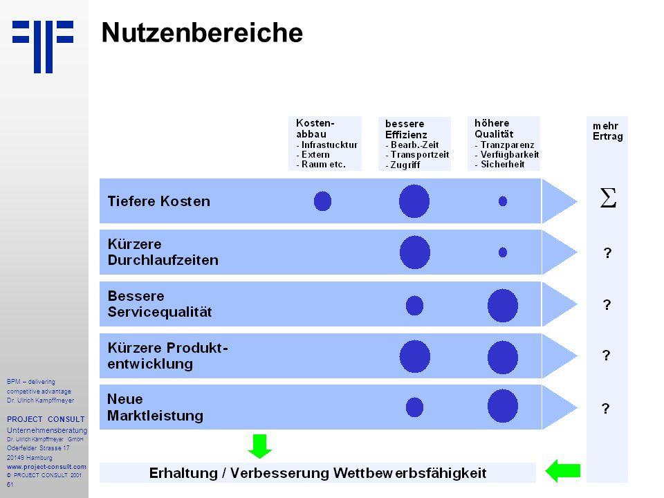 Nutzenbereiche PROJECT CONSULT Unternehmensberatung BPM – delivering