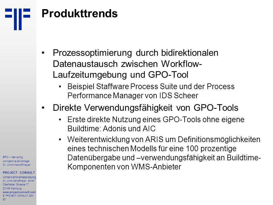 Produkttrends Prozessoptimierung durch bidirektionalen Datenaustausch zwischen Workflow-Laufzeitumgebung und GPO-Tool.