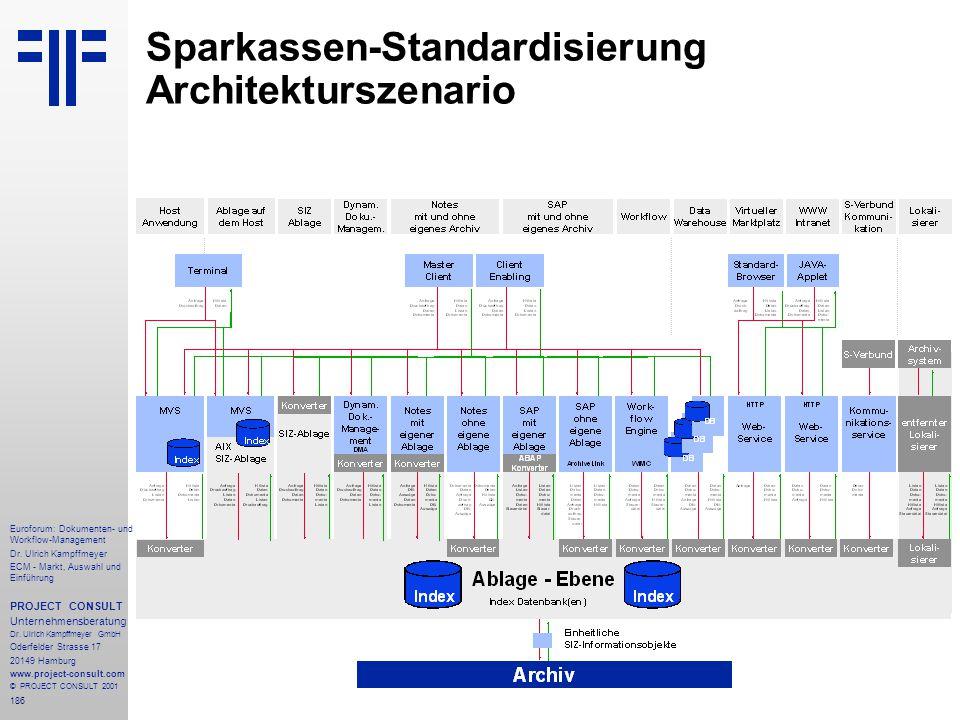 Sparkassen-Standardisierung Architekturszenario