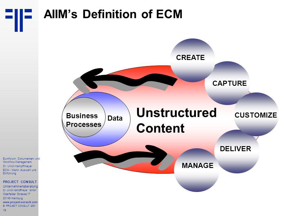 AIIM's Definition of ECM