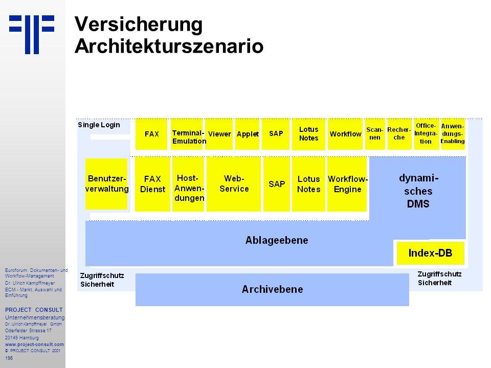 Versicherung Architekturszenario