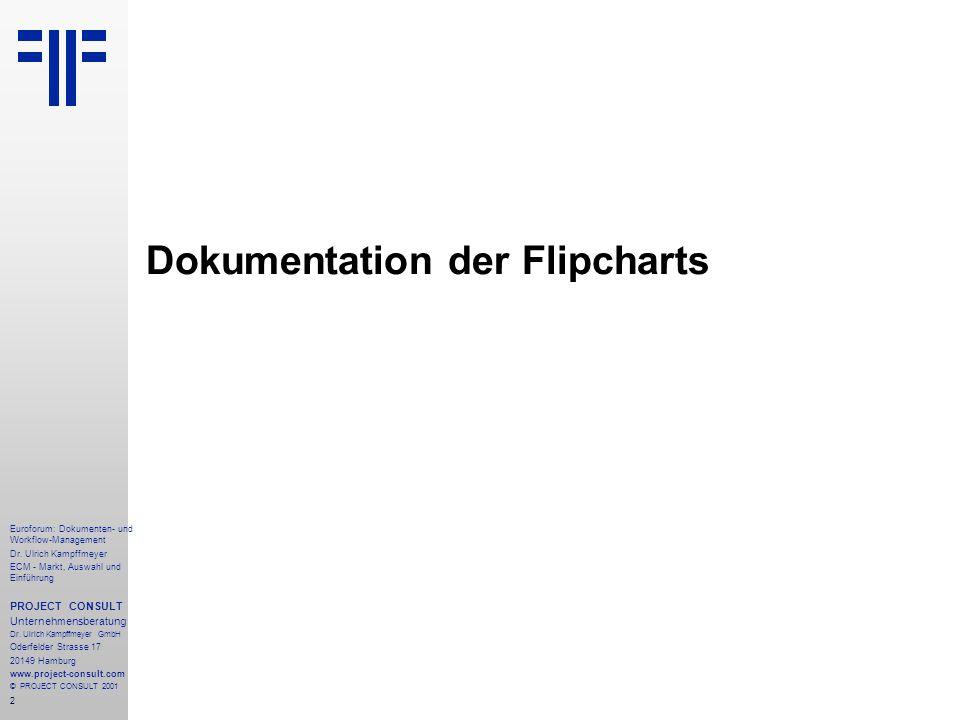 Dokumentation der Flipcharts