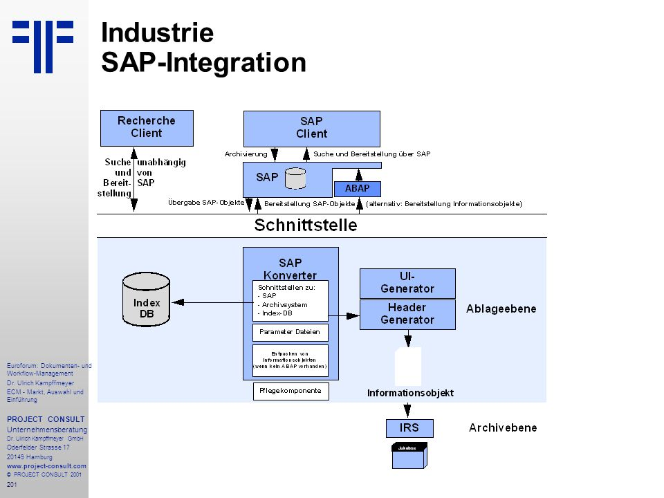 Industrie SAP-Integration