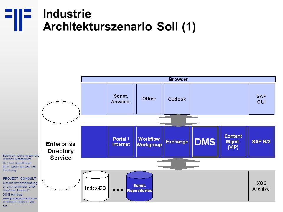 Industrie Architekturszenario Soll (1)