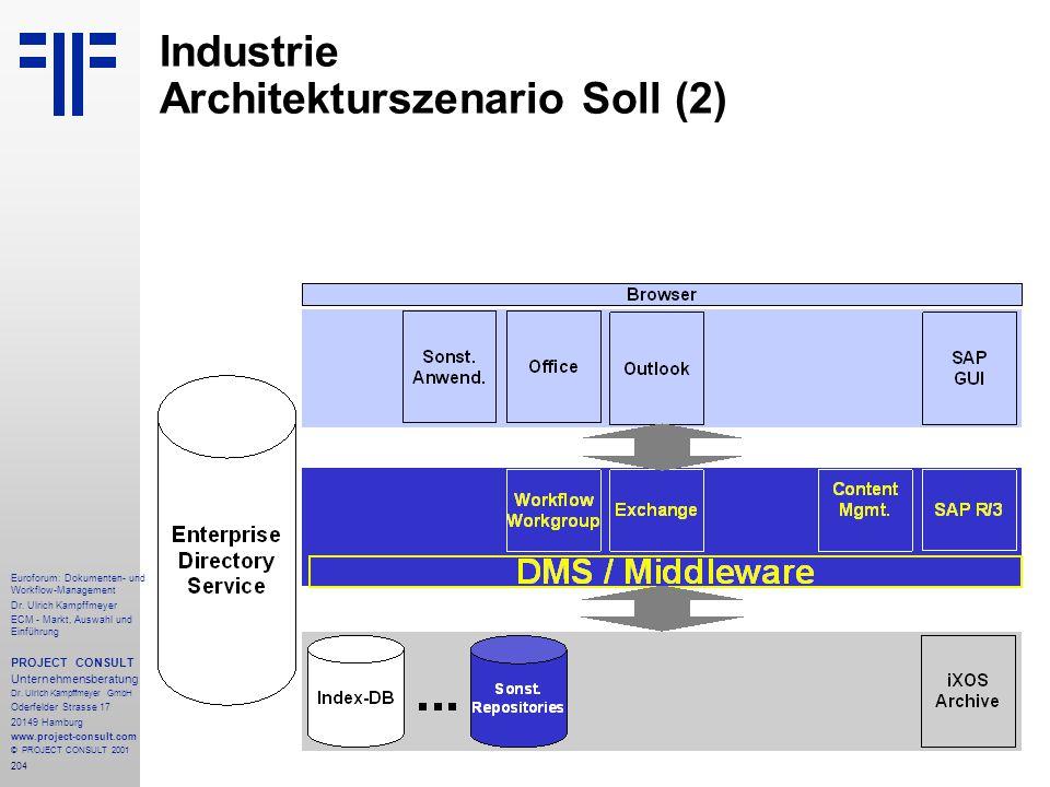 Industrie Architekturszenario Soll (2)