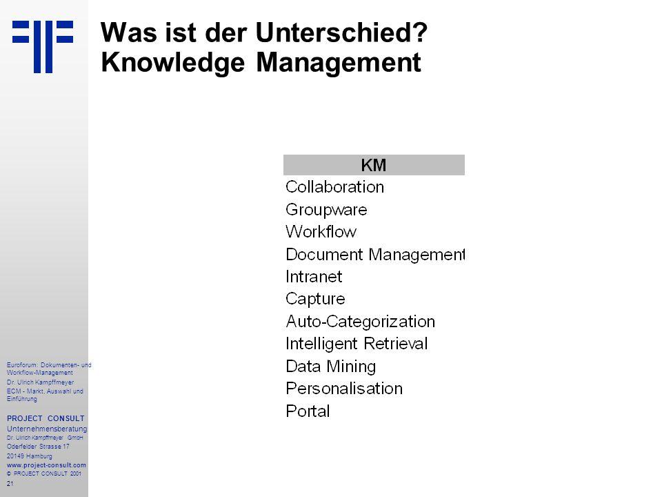 Was ist der Unterschied Knowledge Management