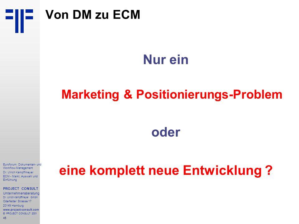 Marketing & Positionierungs-Problem eine komplett neue Entwicklung
