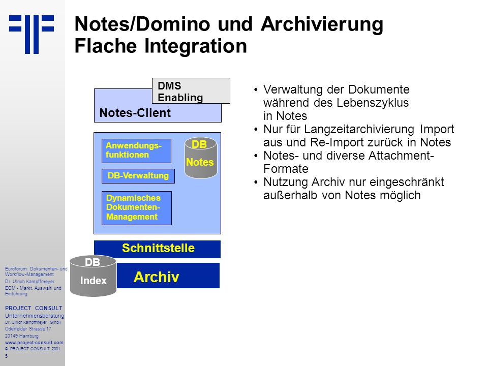 Notes/Domino und Archivierung Flache Integration