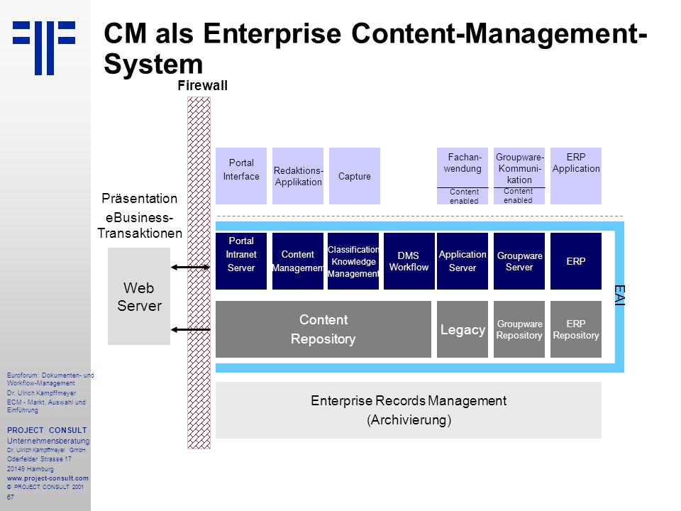 CM als Enterprise Content-Management-System