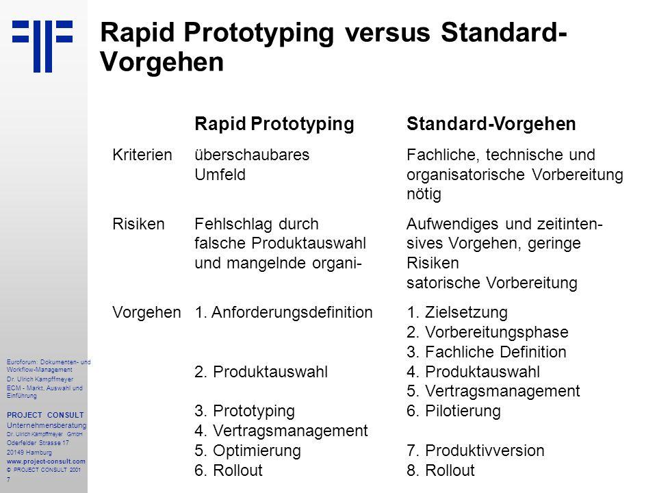Rapid Prototyping versus Standard-Vorgehen