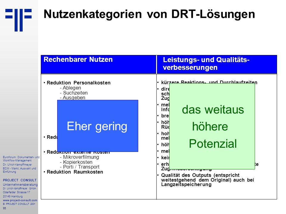 Nutzenkategorien von DRT-Lösungen