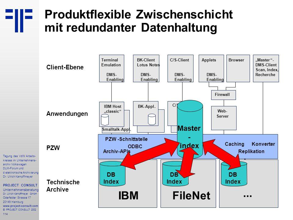Produktflexible Zwischenschicht mit redundanter Datenhaltung