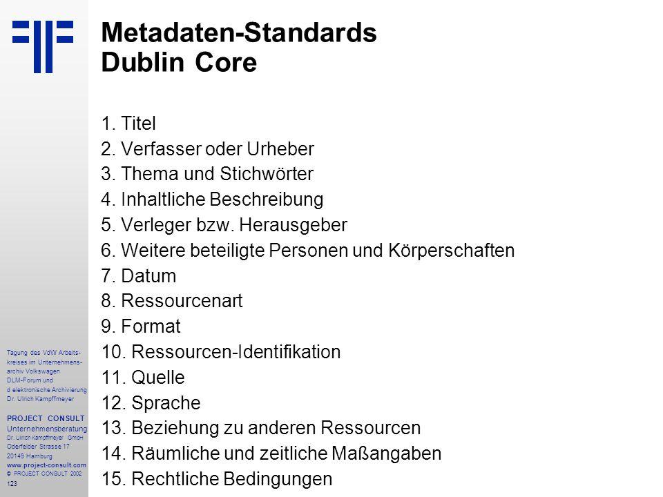 Metadaten-Standards Dublin Core