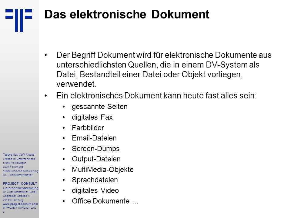 Das elektronische Dokument