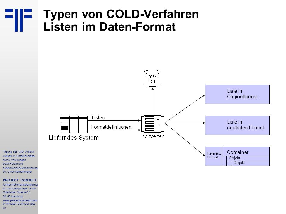 Typen von COLD-Verfahren Listen im Daten-Format