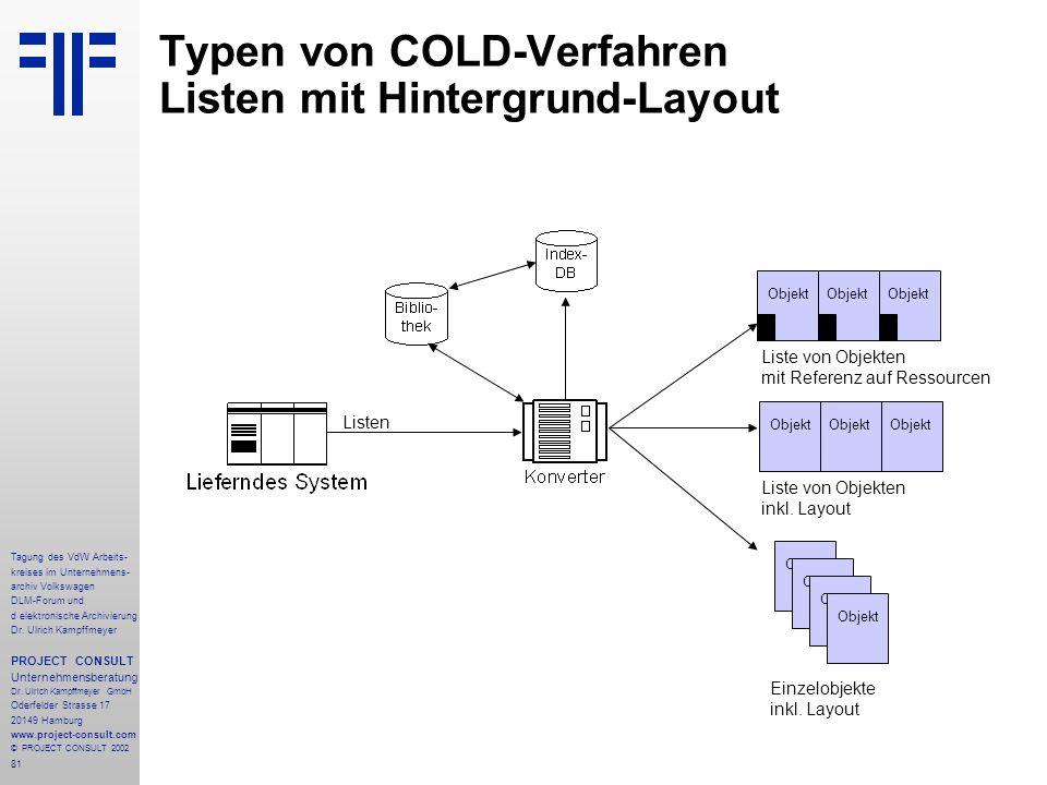 Typen von COLD-Verfahren Listen mit Hintergrund-Layout
