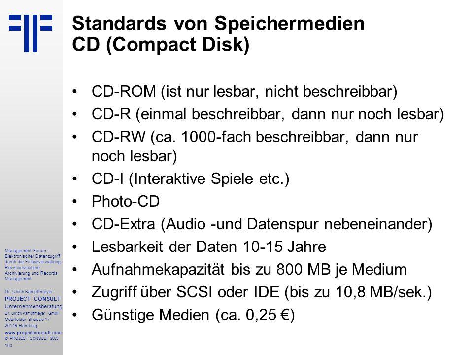Standards von Speichermedien CD (Compact Disk)