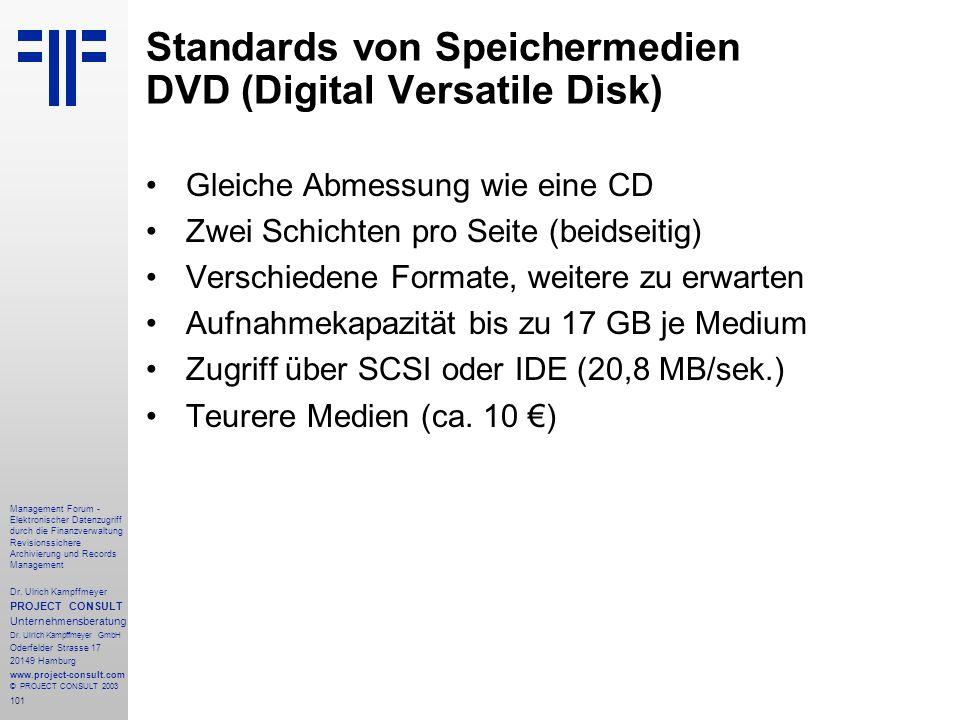 Standards von Speichermedien DVD (Digital Versatile Disk)