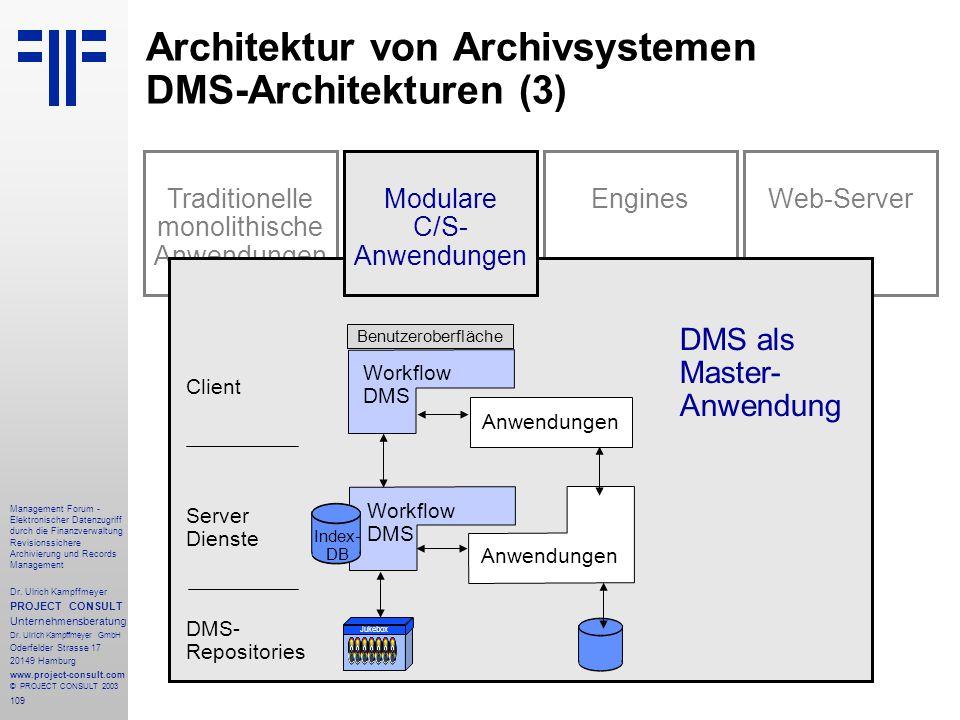 Architektur von Archivsystemen DMS-Architekturen (3)