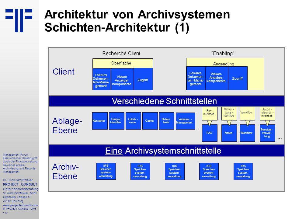 Architektur von Archivsystemen Schichten-Architektur (1)