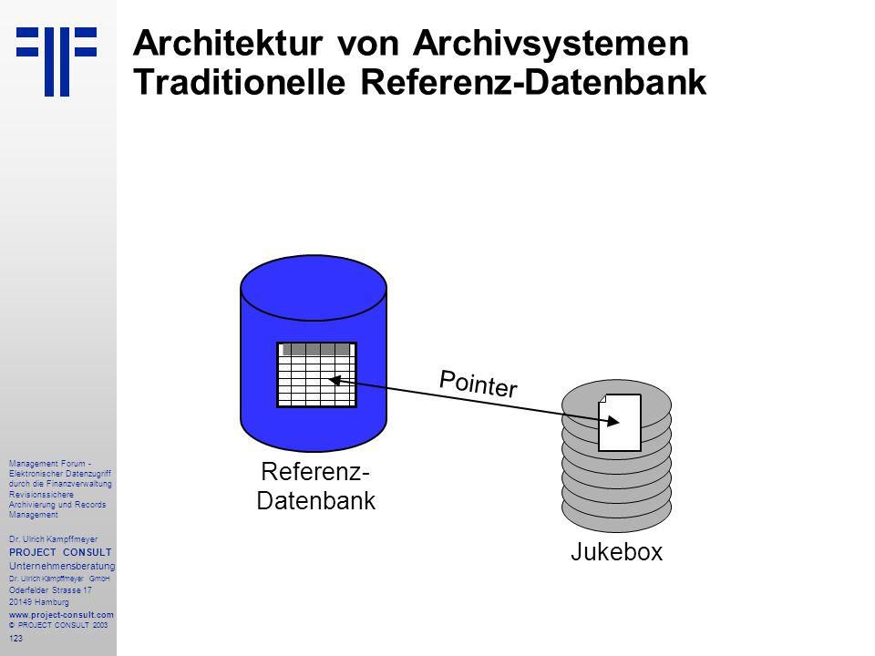 Architektur von Archivsystemen Traditionelle Referenz-Datenbank