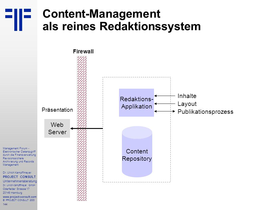 Content-Management als reines Redaktionssystem