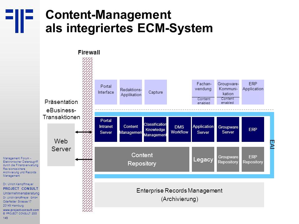 Content-Management als integriertes ECM-System