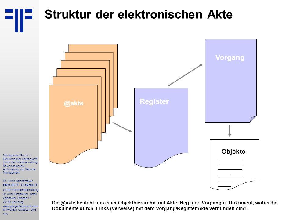 Struktur der elektronischen Akte