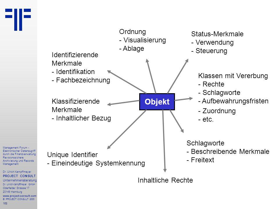 Objekt Ordnung - Visualisierung - Ablage