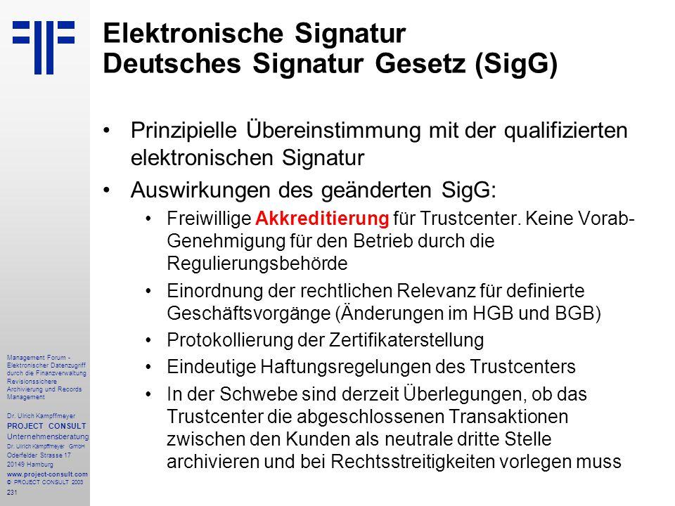 Elektronische Signatur Deutsches Signatur Gesetz (SigG)
