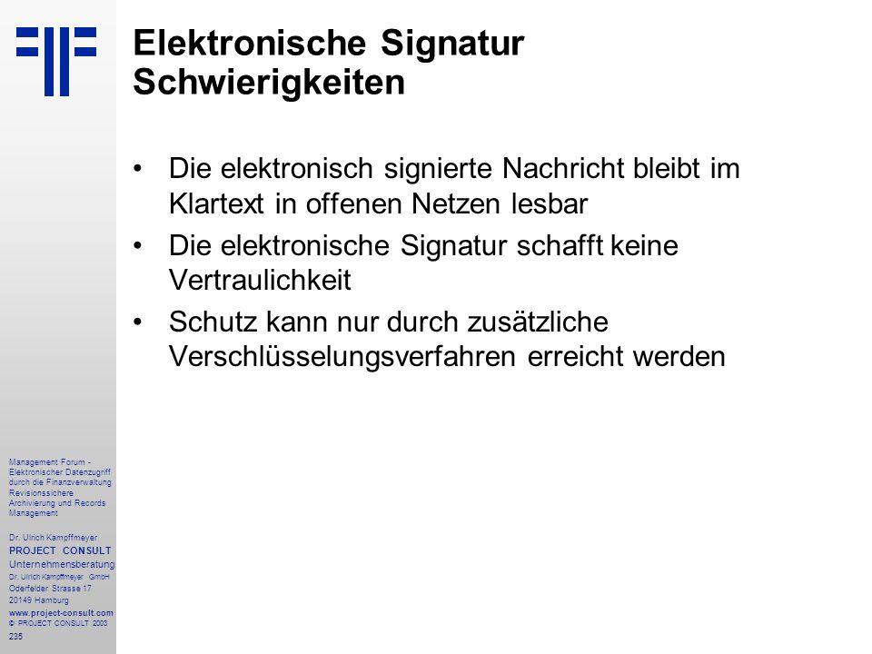 Elektronische Signatur Schwierigkeiten