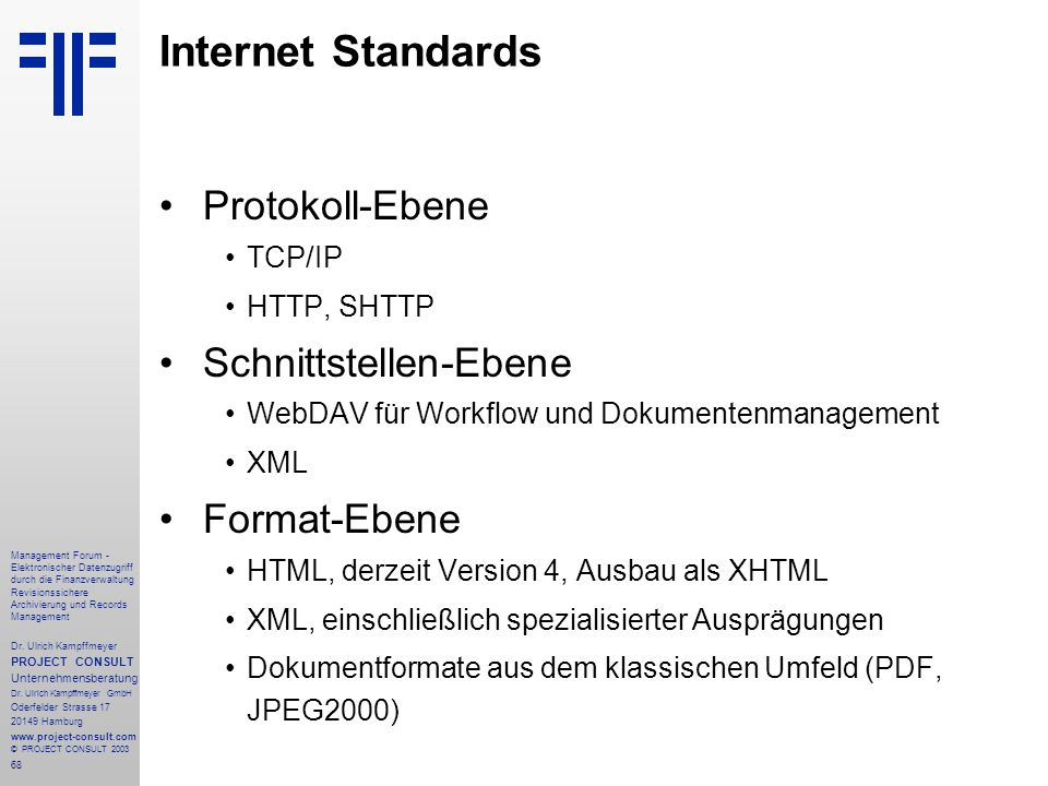Internet Standards Protokoll-Ebene Schnittstellen-Ebene Format-Ebene