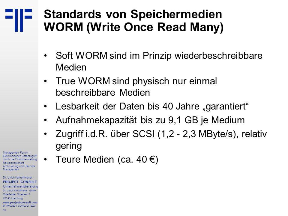 Standards von Speichermedien WORM (Write Once Read Many)