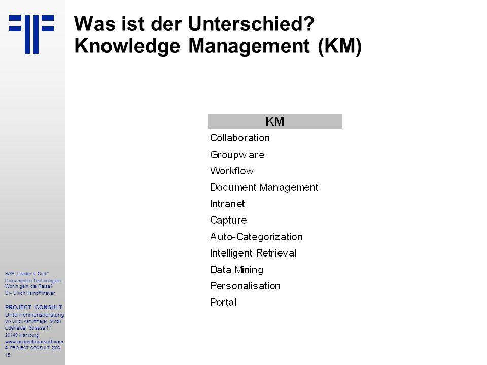Was ist der Unterschied Knowledge Management (KM)