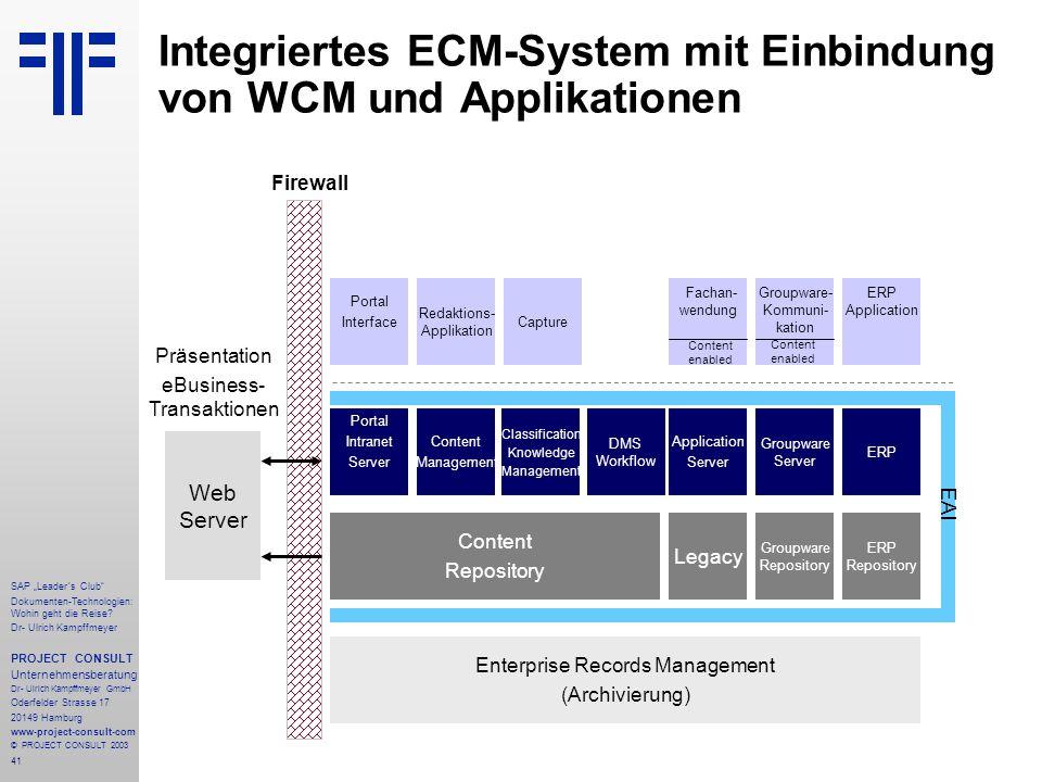 Integriertes ECM-System mit Einbindung von WCM und Applikationen