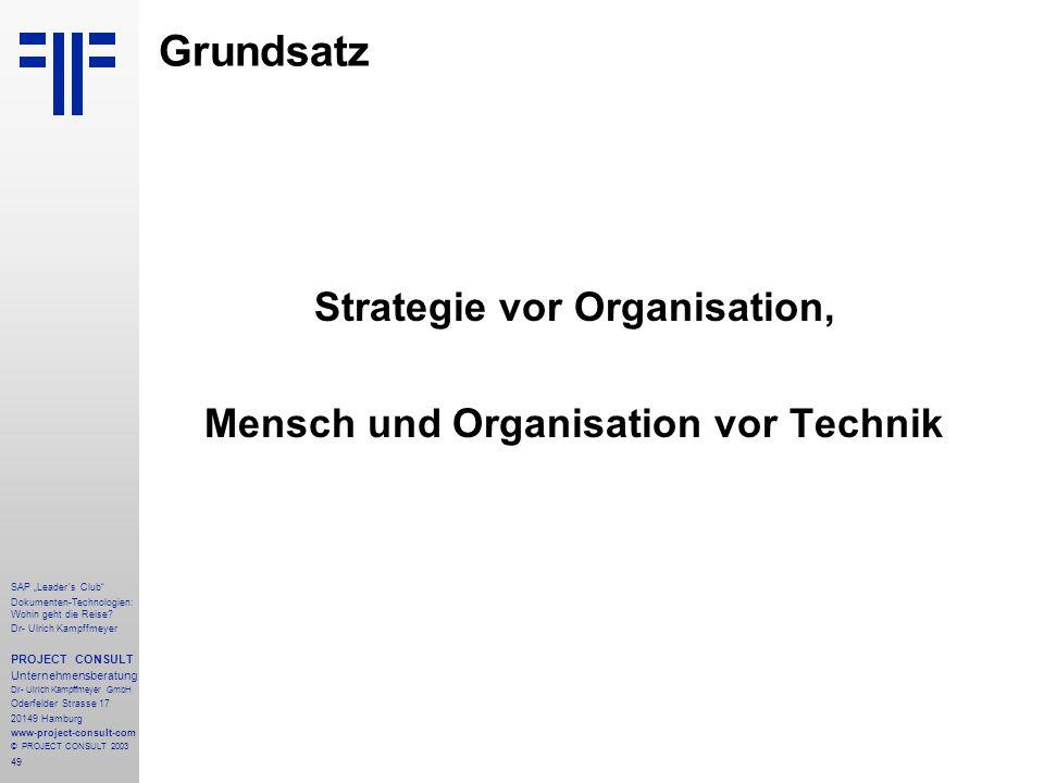Mensch und Organisation vor Technik