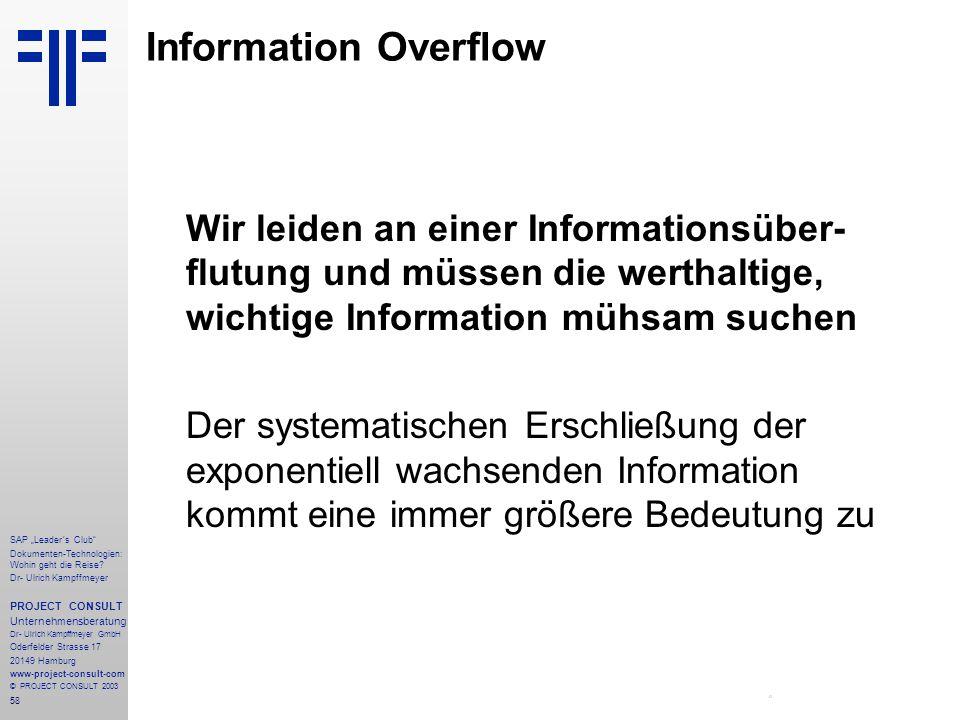 Information Overflow Wir leiden an einer Informationsüber-flutung und müssen die werthaltige, wichtige Information mühsam suchen.