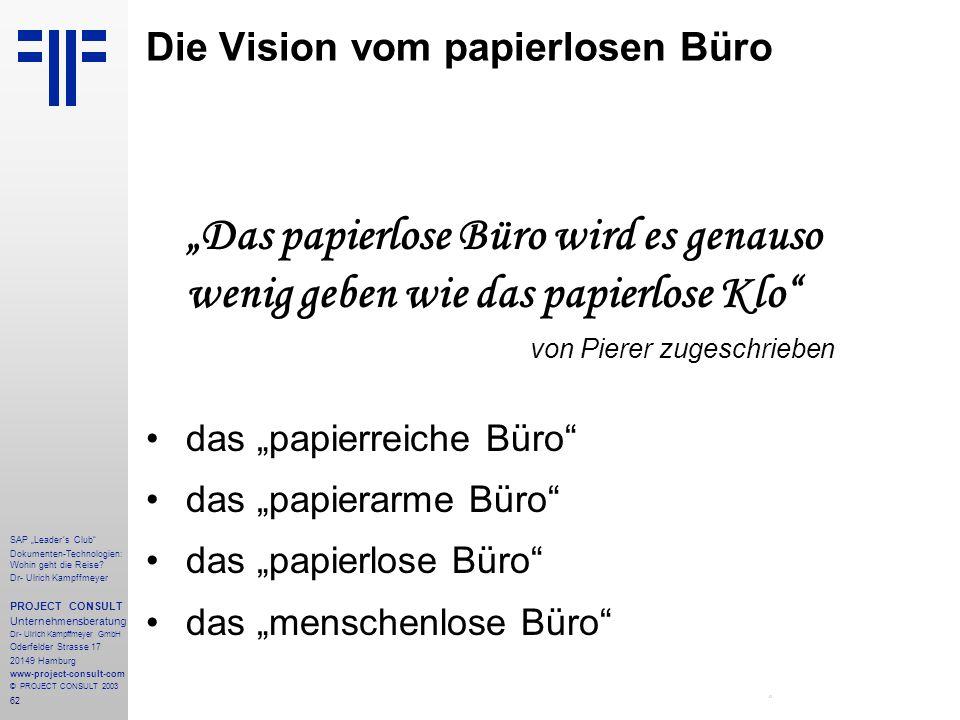 Die Vision vom papierlosen Büro