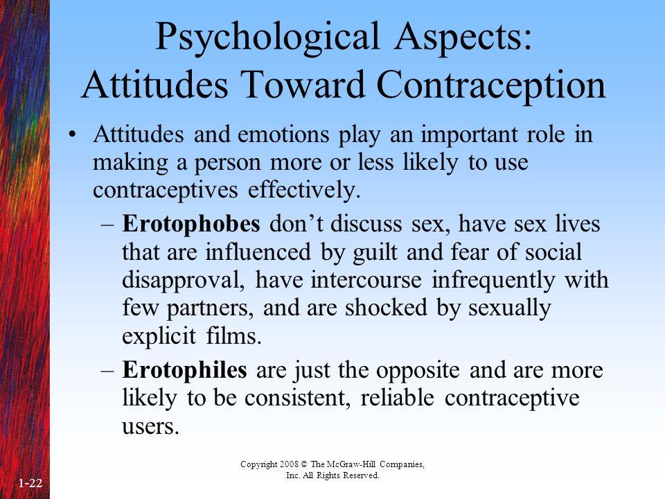 Psychological Aspects: Attitudes Toward Contraception