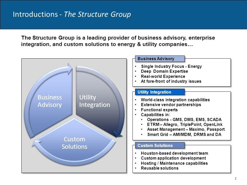 Introductions - The Structure Group