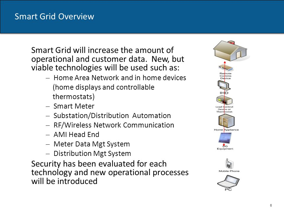 Smart Grid Overview Smart Grid will increase the amount of operational and customer data. New, but viable technologies will be used such as: