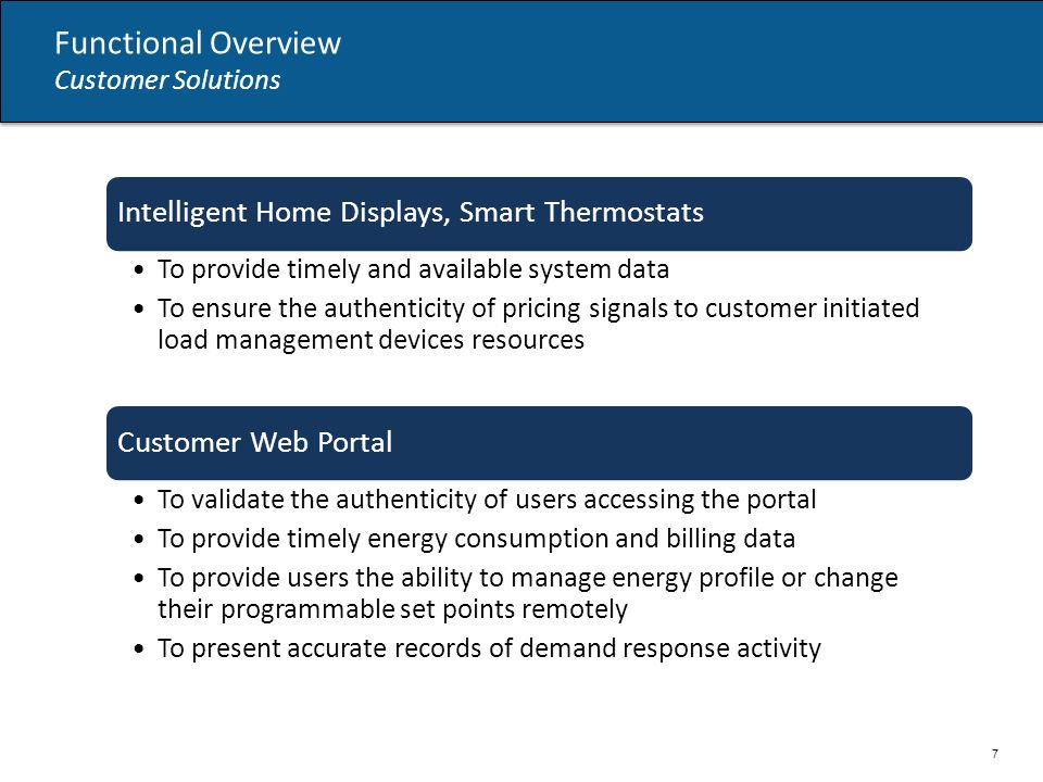 Functional Overview Intelligent Home Displays, Smart Thermostats