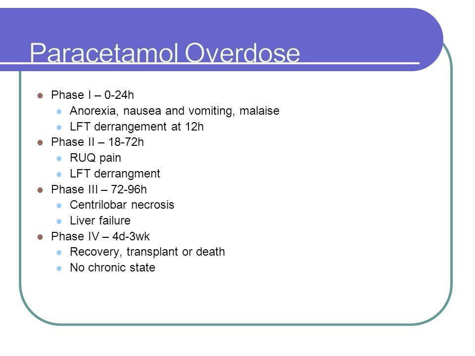Paracetamol Overdose Phase I – 0-24h